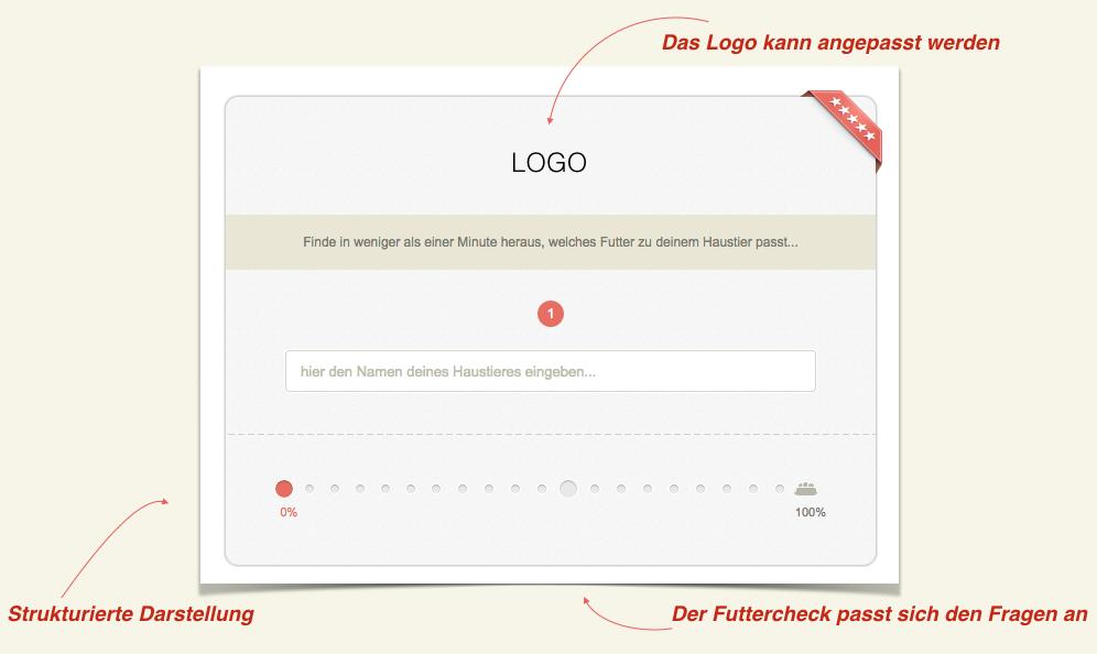 Futtercheck_Partnerprogramm